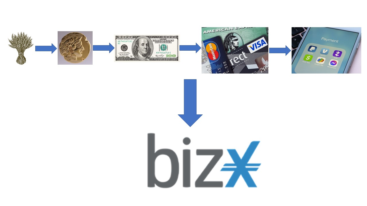 CurrencyEvolution